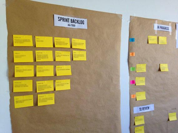 The beautiful result: a scrum board with pretty yellow scrum cards